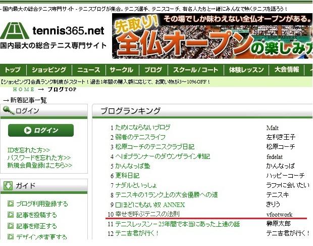 tennis365blogtop10